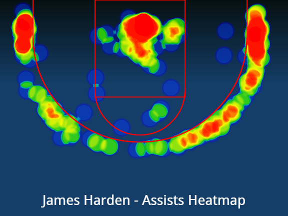 Harden Assist Heat Map